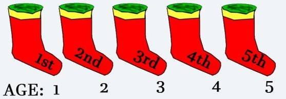 5socks with ordinal numbers